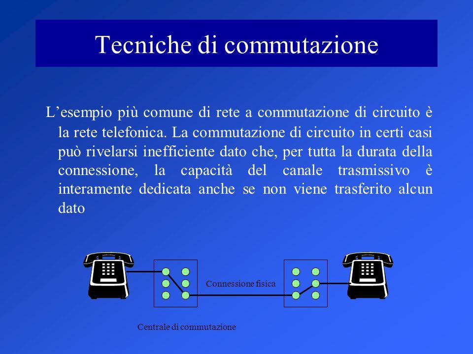 Tecniche di commutazione L'esempio più comune di rete a commutazione di circuito è la rete telefonica.