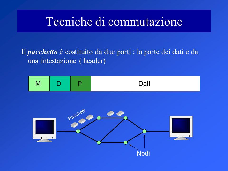 Tecniche di commutazione Il pacchetto è costituito da due parti : la parte dei dati e da una intestazione ( header) MDPDati Pacchetti Nodi