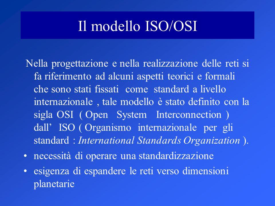 Il modello ISO/OSI Nella progettazione e nella realizzazione delle reti si fa riferimento ad alcuni aspetti teorici e formali che sono stati fissati come standard a livello internazionale, tale modello è stato definito con la sigla OSI ( Open System Interconnection ) dall' ISO ( Organismo internazionale per gli standard : International Standards Organization ).