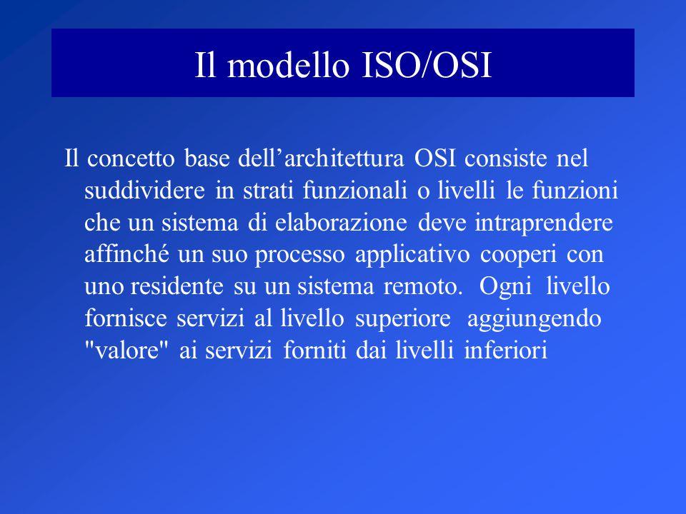 Il modello ISO/OSI Il concetto base dell'architettura OSI consiste nel suddividere in strati funzionali o livelli le funzioni che un sistema di elaborazione deve intraprendere affinché un suo processo applicativo cooperi con uno residente su un sistema remoto.