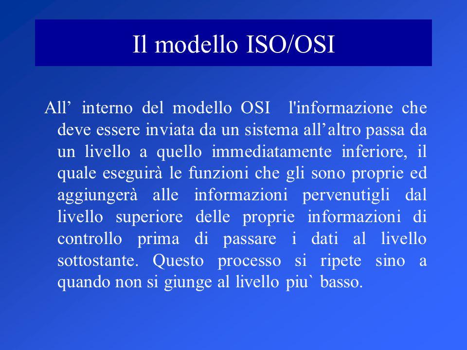 Il modello ISO/OSI All' interno del modello OSI l informazione che deve essere inviata da un sistema all'altro passa da un livello a quello immediatamente inferiore, il quale eseguirà le funzioni che gli sono proprie ed aggiungerà alle informazioni pervenutigli dal livello superiore delle proprie informazioni di controllo prima di passare i dati al livello sottostante.