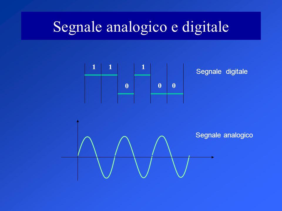 Segnale analogico e digitale 111 0 00 Segnale digitale Segnale analogico
