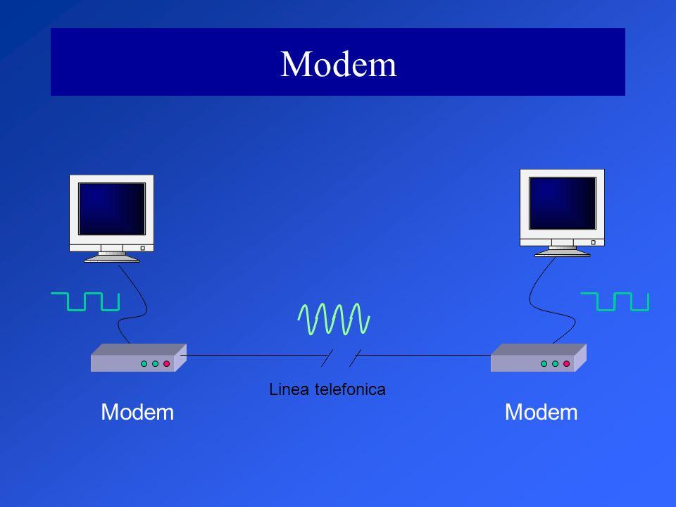 Modem Linea telefonica