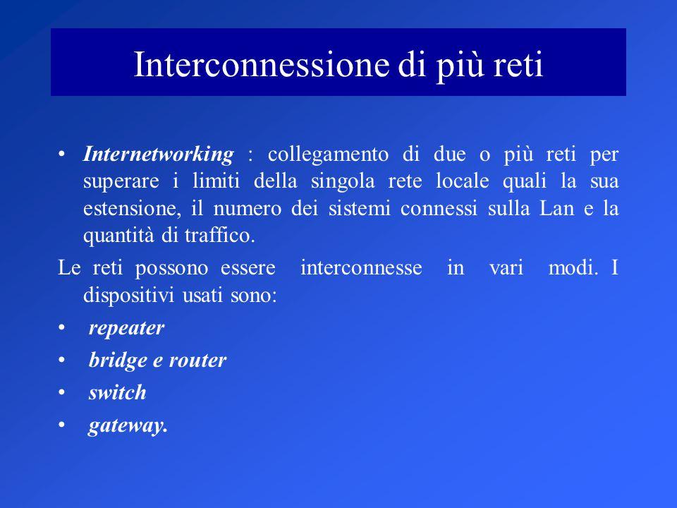 Interconnessione di più reti Internetworking : collegamento di due o più reti per superare i limiti della singola rete locale quali la sua estensione, il numero dei sistemi connessi sulla Lan e la quantità di traffico.