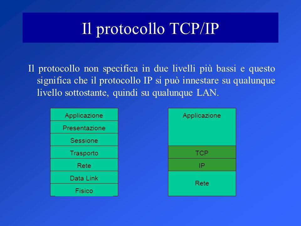 Il protocollo TCP/IP Il protocollo non specifica in due livelli più bassi e questo significa che il protocollo IP si può innestare su qualunque livello sottostante, quindi su qualunque LAN.