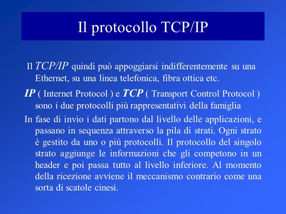 Il protocollo TCP/IP Il TCP/IP quindi può appoggiarsi indifferentemente su una Ethernet, su una linea telefonica, fibra ottica etc.
