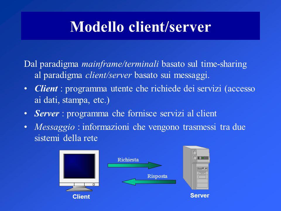 Modello client/server Dal paradigma mainframe/terminali basato sul time-sharing al paradigma client/server basato sui messaggi.