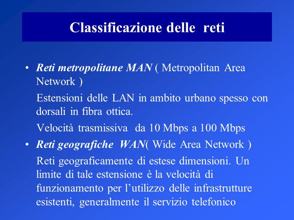 Classificazione delle reti Reti metropolitane MAN ( Metropolitan Area Network ) Estensioni delle LAN in ambito urbano spesso con dorsali in fibra ottica.