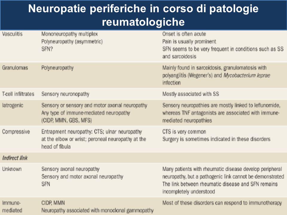 D.Manca – Neurologia, AOB Neuropatie periferiche in corso di patologie reumatologiche