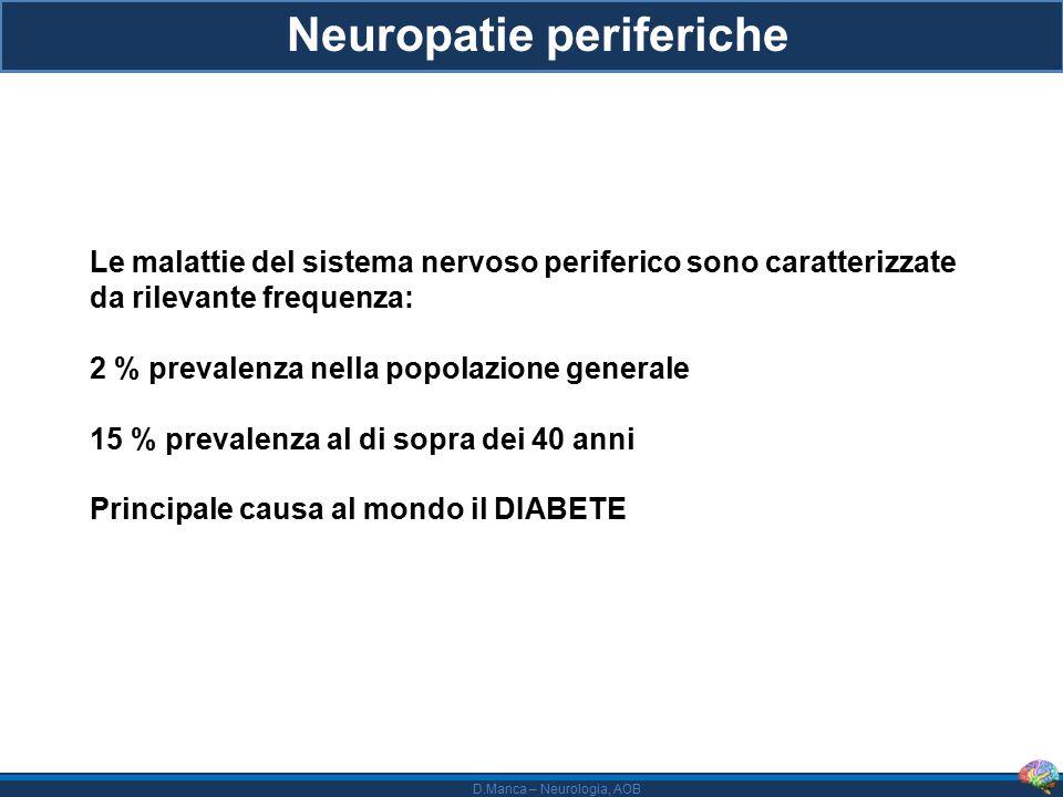 D.Manca – Neurologia, AOB