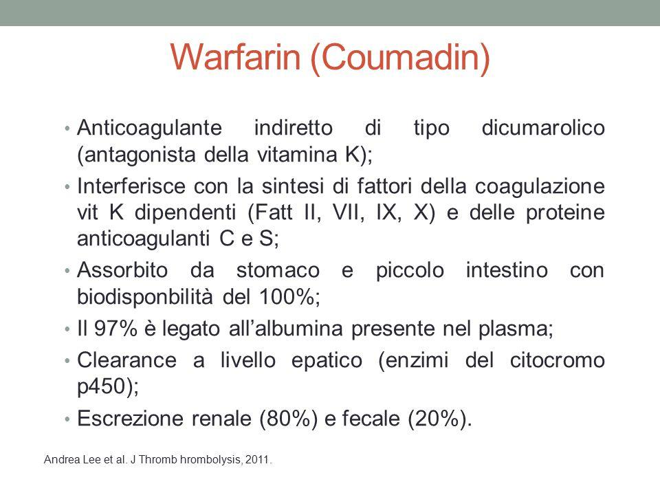 Warfarin (Coumadin) Anticoagulante indiretto di tipo dicumarolico (antagonista della vitamina K); Interferisce con la sintesi di fattori della coagula