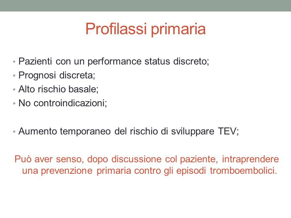 Profilassi primaria Pazienti con un performance status discreto; Prognosi discreta; Alto rischio basale; No controindicazioni; Aumento temporaneo del