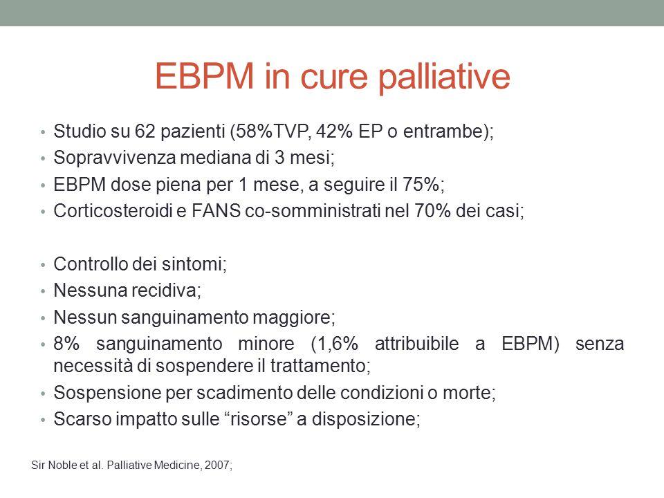 EBPM in cure palliative Studio su 62 pazienti (58%TVP, 42% EP o entrambe); Sopravvivenza mediana di 3 mesi; EBPM dose piena per 1 mese, a seguire il 7