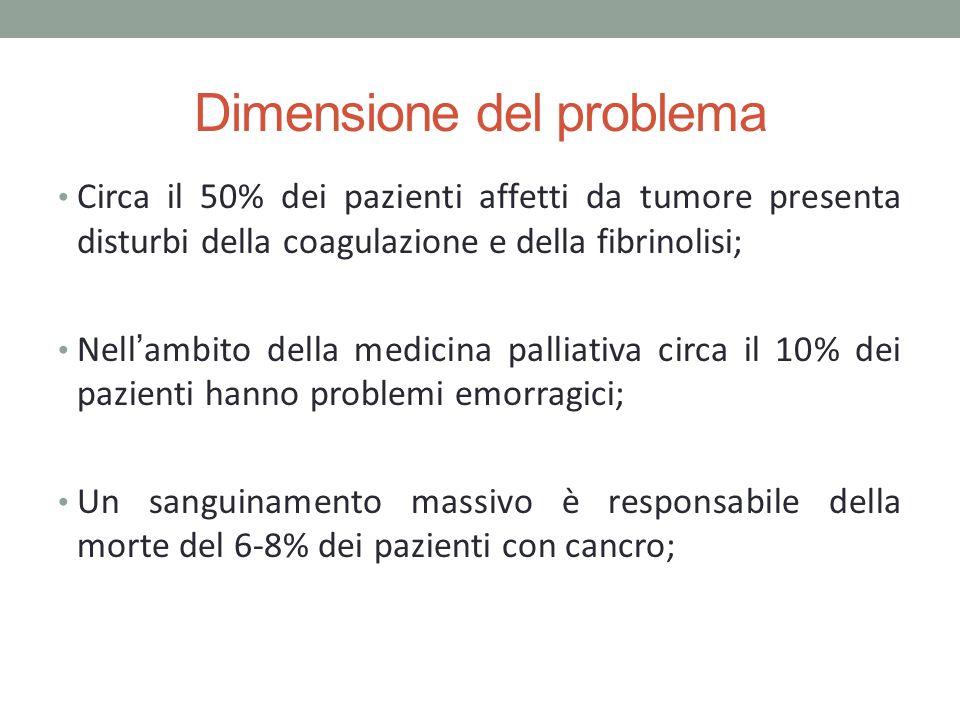 Dimensione del problema Circa il 50% dei pazienti affetti da tumore presenta disturbi della coagulazione e della fibrinolisi; Nell'ambito della medici