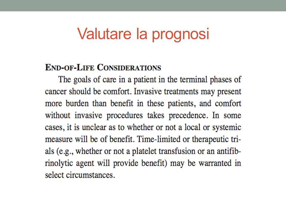 Yorkshire Palliative Medicine Guideline