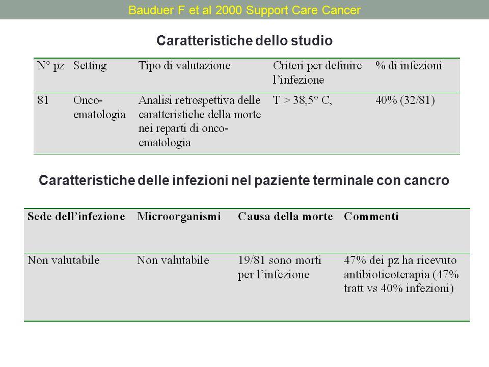 Bauduer F et al 2000 Support Care Cancer Caratteristiche dello studio Caratteristiche delle infezioni nel paziente terminale con cancro