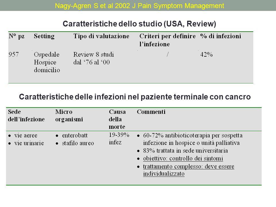 Nagy-Agren S et al 2002 J Pain Symptom Management Caratteristiche dello studio (USA, Review) Caratteristiche delle infezioni nel paziente terminale co