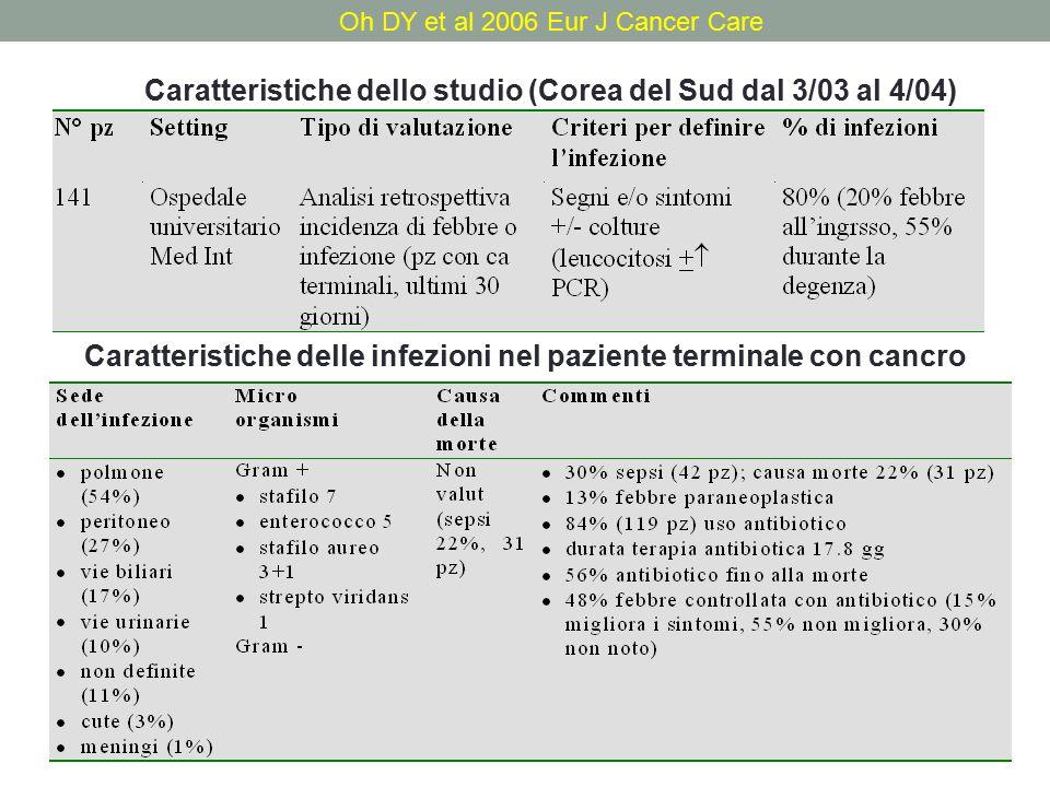 Reinbolt RE et al 2005 J Pain Symptom Management Caratteristiche dello studio (dal 1/01 al 10/03) Caratteristiche delle infezioni nel paziente terminale con cancro