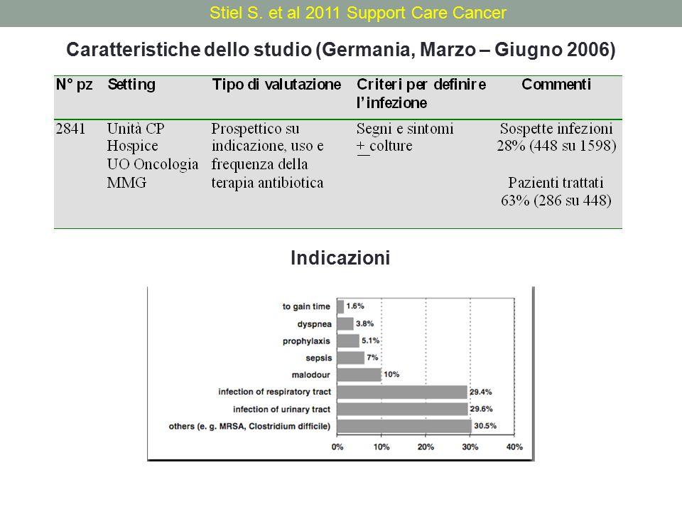 Stiel S. et al 2011 Support Care Cancer Caratteristiche dello studio (Germania, Marzo – Giugno 2006) Indicazioni