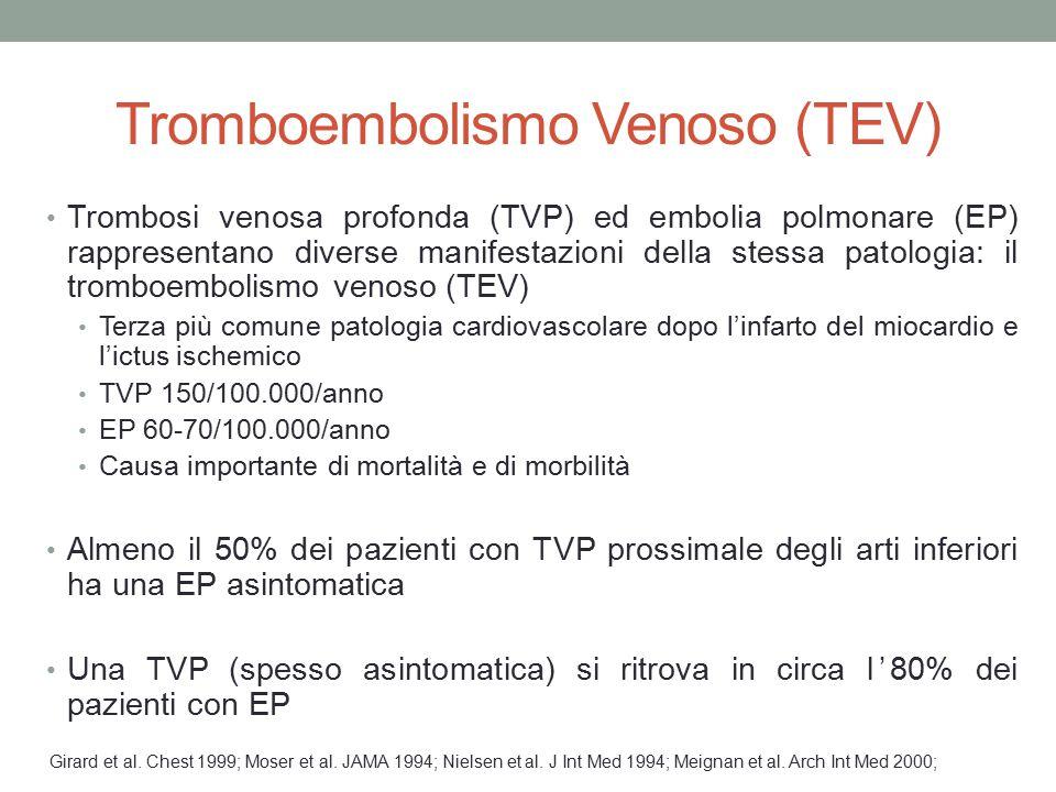 Tromboembolismo Venoso (TEV) Trombosi venosa profonda (TVP) ed embolia polmonare (EP) rappresentano diverse manifestazioni della stessa patologia: il