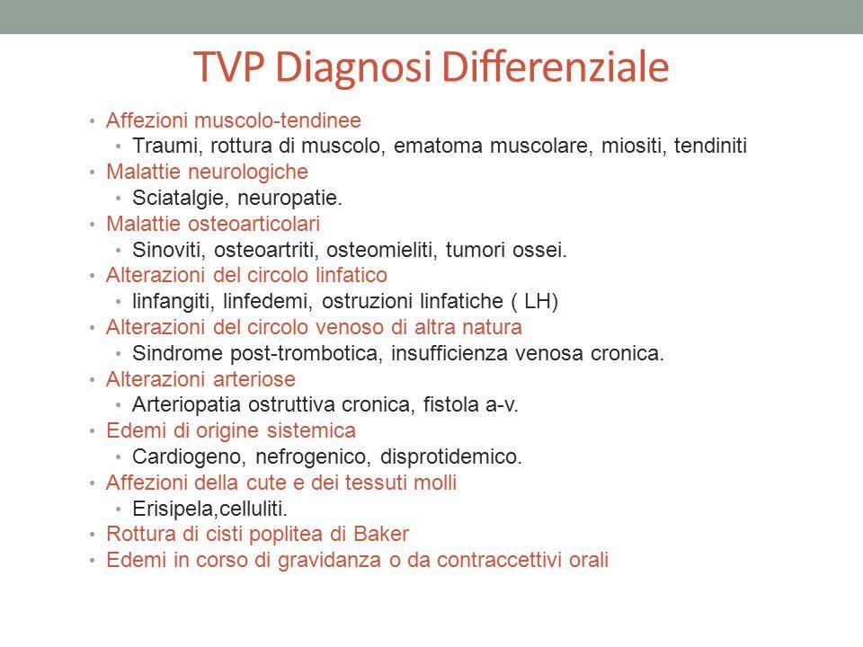 Embolia Polmonare (EP) Dispnea, ipotensione, sincope, cianosi, EP fatale.