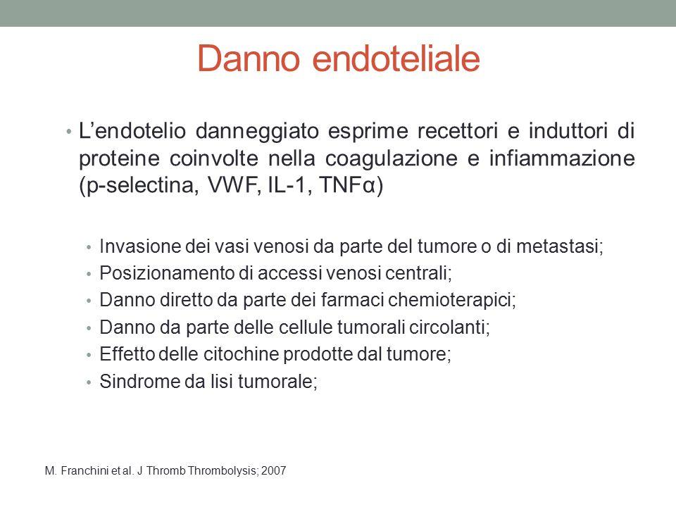 Danno endoteliale L'endotelio danneggiato esprime recettori e induttori di proteine coinvolte nella coagulazione e infiammazione (p-selectina, VWF, IL