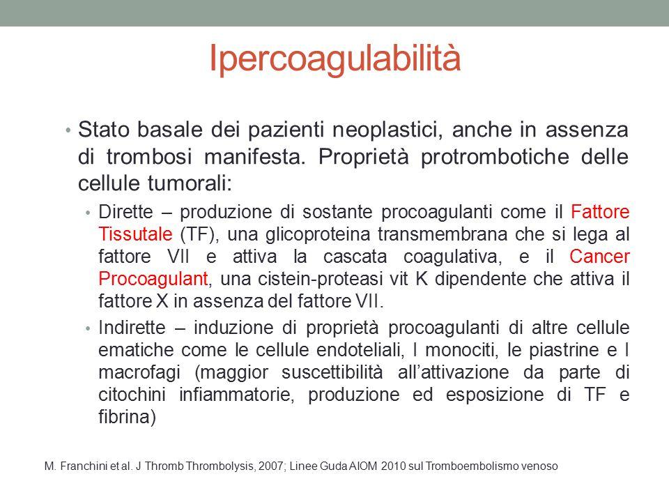 Ipercoagulabilità Stato basale dei pazienti neoplastici, anche in assenza di trombosi manifesta. Proprietà protrombotiche delle cellule tumorali: Dire