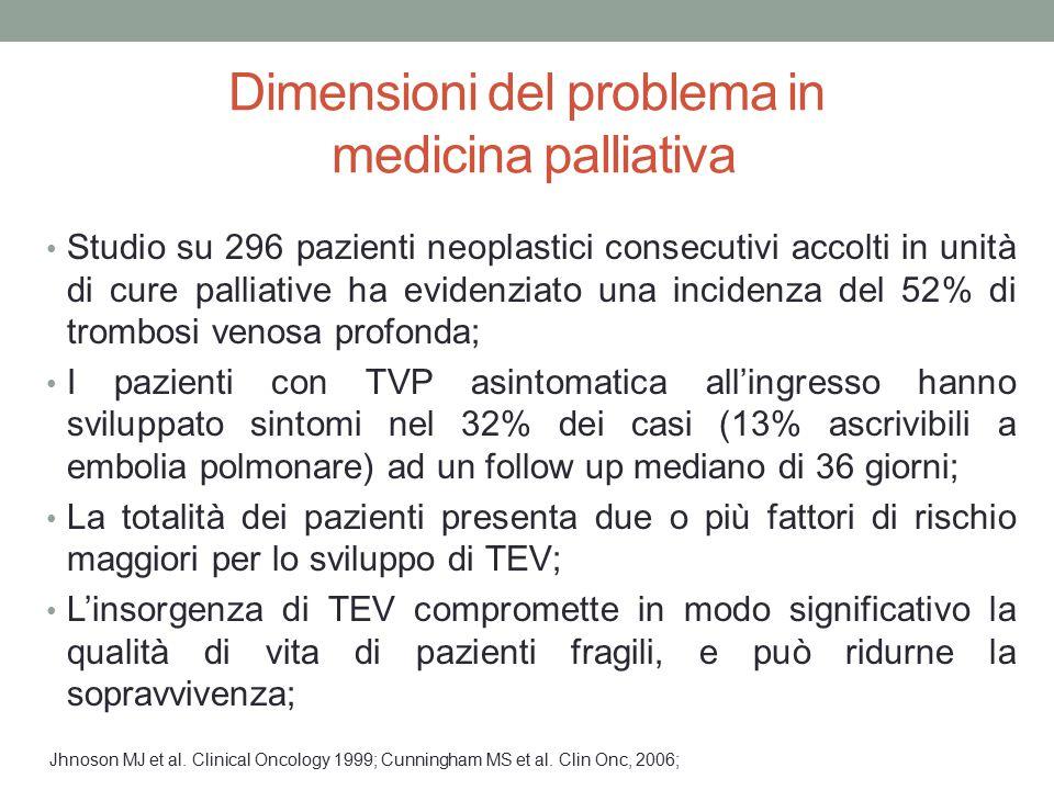 Dimensioni del problema in medicina palliativa Studio su 296 pazienti neoplastici consecutivi accolti in unità di cure palliative ha evidenziato una i