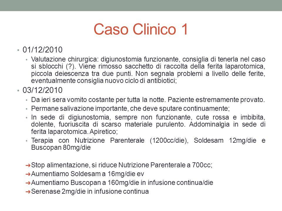 Caso Clinico 1 06/12/2010 Sempre presente vomito, migliorato molto poco.