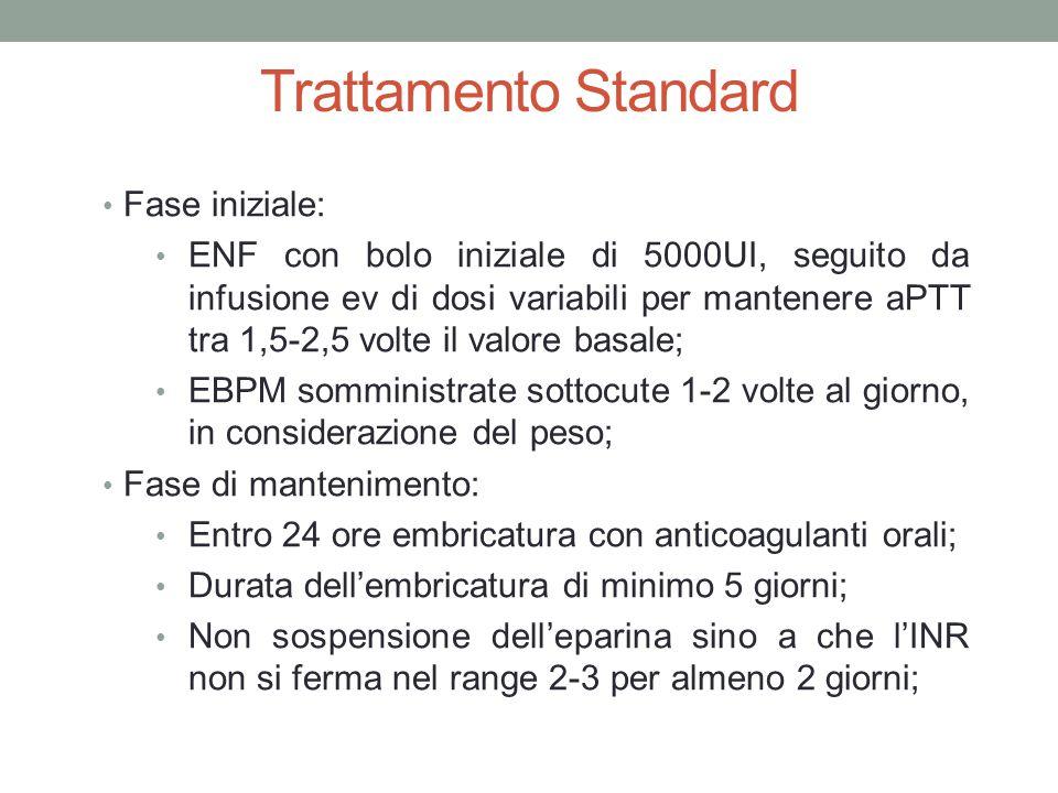 Trattamento Standard Fase iniziale: ENF con bolo iniziale di 5000UI, seguito da infusione ev di dosi variabili per mantenere aPTT tra 1,5-2,5 volte il