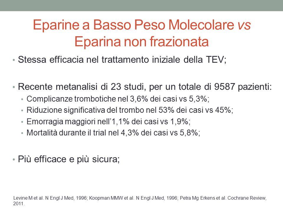 Eparine a Basso Peso Molecolare vs Eparina non frazionata Stessa efficacia nel trattamento iniziale della TEV; Recente metanalisi di 23 studi, per un