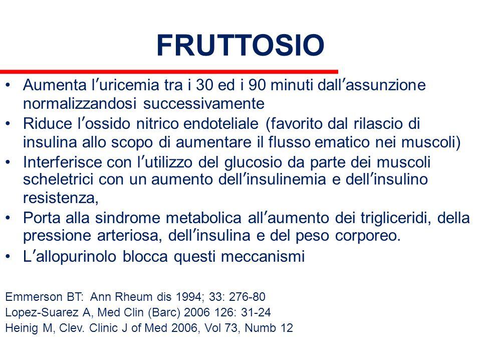FRUTTOSIO Aumenta l'uricemia tra i 30 ed i 90 minuti dall'assunzione normalizzandosi successivamente Riduce l'ossido nitrico endoteliale (favorito dal
