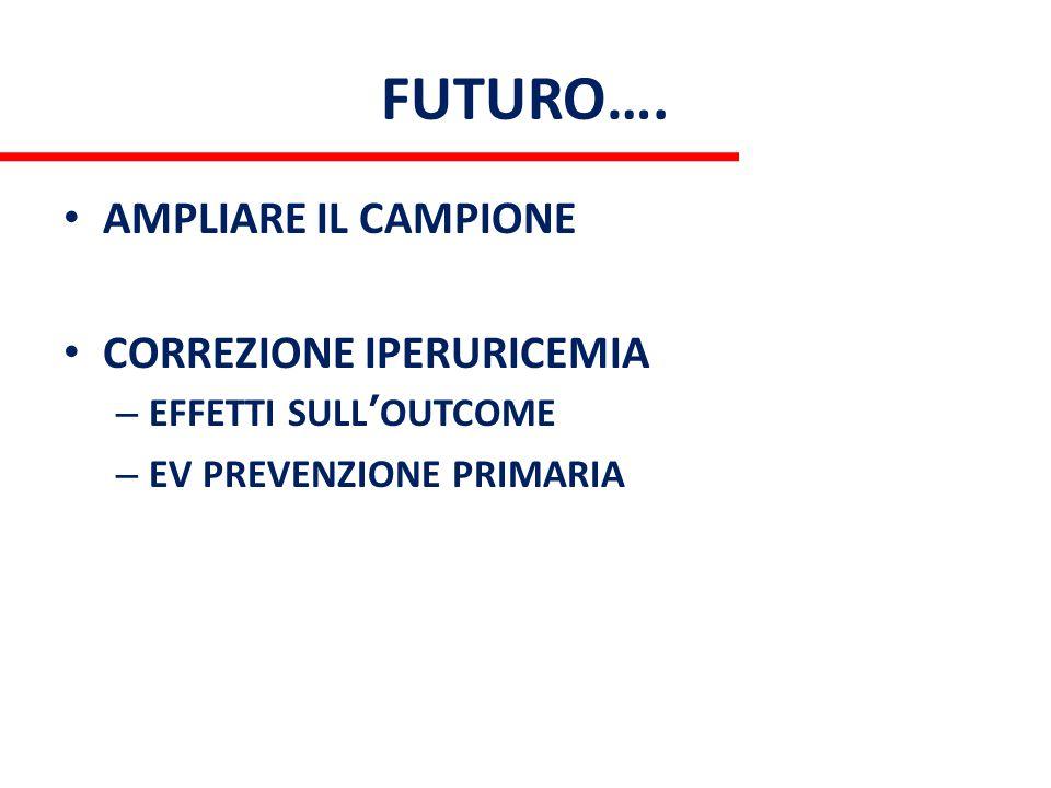 FUTURO…. AMPLIARE IL CAMPIONE CORREZIONE IPERURICEMIA – EFFETTI SULL'OUTCOME – EV PREVENZIONE PRIMARIA