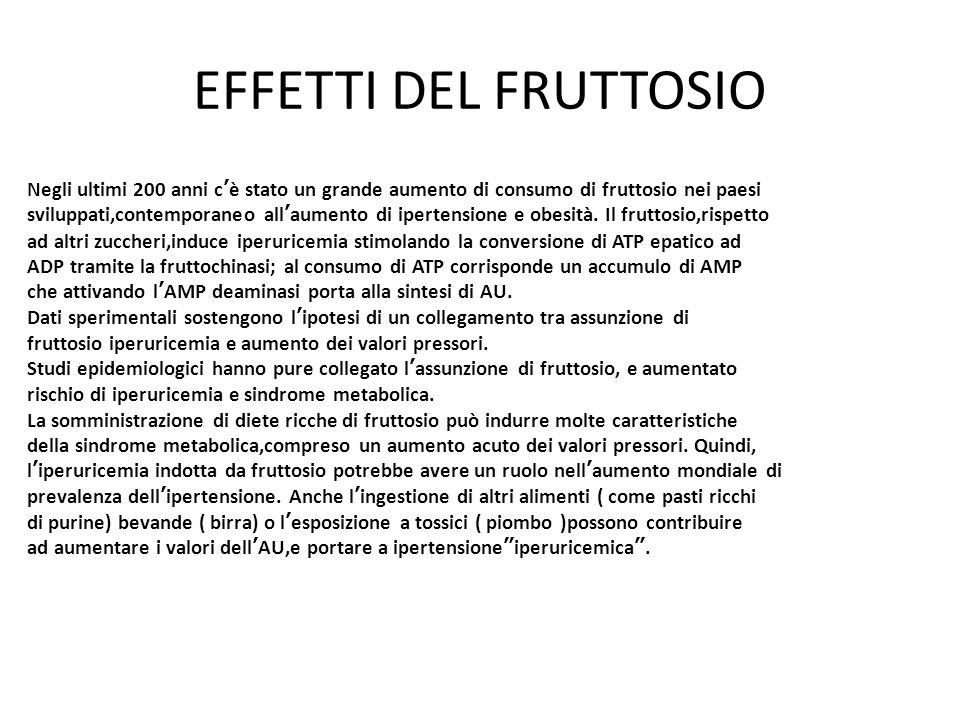 EFFETTI DEL FRUTTOSIO Negli ultimi 200 anni c'è stato un grande aumento di consumo di fruttosio nei paesi sviluppati,contemporaneo all'aumento di iper