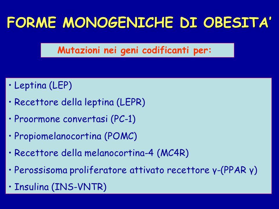 FORME MONOGENICHE DI OBESITA' Mutazioni nei geni codificanti per: Leptina (LEP)  Recettore della leptina (LEPR)  Proormone convertasi (PC-1)  Propiomelanocortina (POMC)  Recettore della melanocortina-4 (MC4R)  Perossisoma proliferatore attivato recettore γ-(PPAR γ)  Insulina (INS-VNTR) 