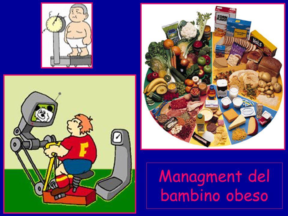 Managment del bambino obeso