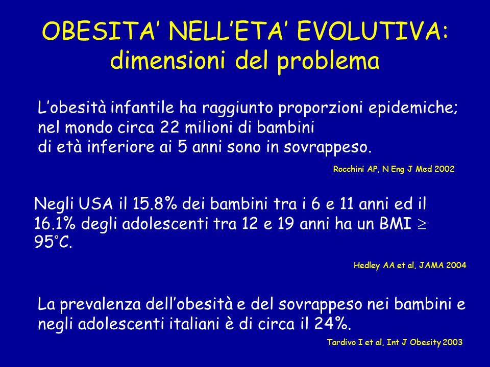 OBESITA' NELL'ETA' EVOLUTIVA: dimensioni del problema L'obesità infantile ha raggiunto proporzioni epidemiche; nel mondo circa 22 milioni di bambini di età inferiore ai 5 anni sono in sovrappeso.