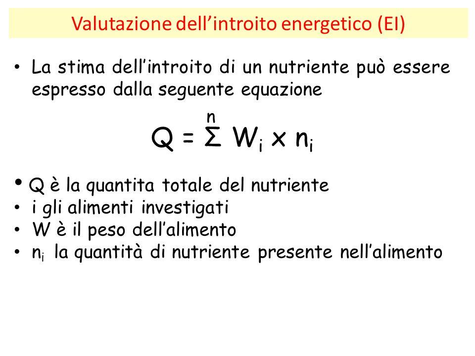 Valutazione dell'introito energetico (EI) La stima dell'introito di un nutriente può essere espresso dalla seguente equazione n Q = Σ W i x n i Q è la