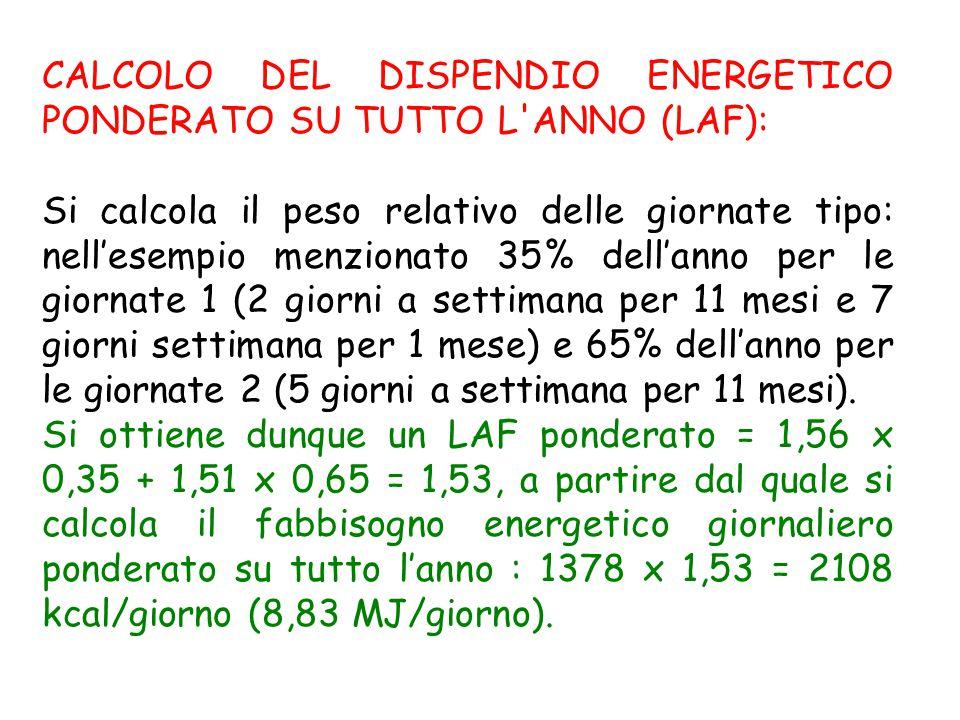 CALCOLO DEL DISPENDIO ENERGETICO PONDERATO SU TUTTO L'ANNO (LAF): Si calcola il peso relativo delle giornate tipo: nell'esempio menzionato 35% dell'an