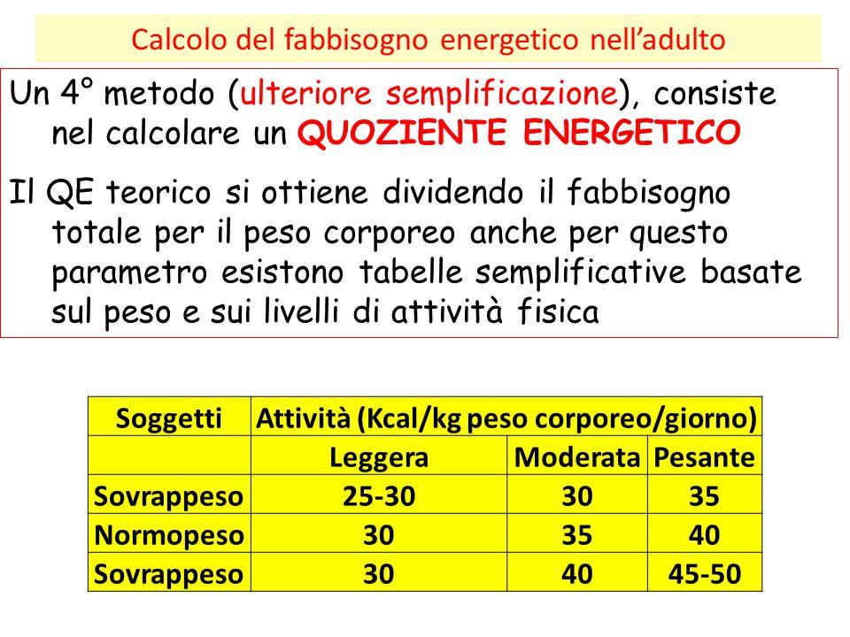 Calcolo del fabbisogno energetico nell'adulto Un 4° metodo (ulteriore semplificazione), consiste nel calcolare un QUOZIENTE ENERGETICO Il QE teorico s