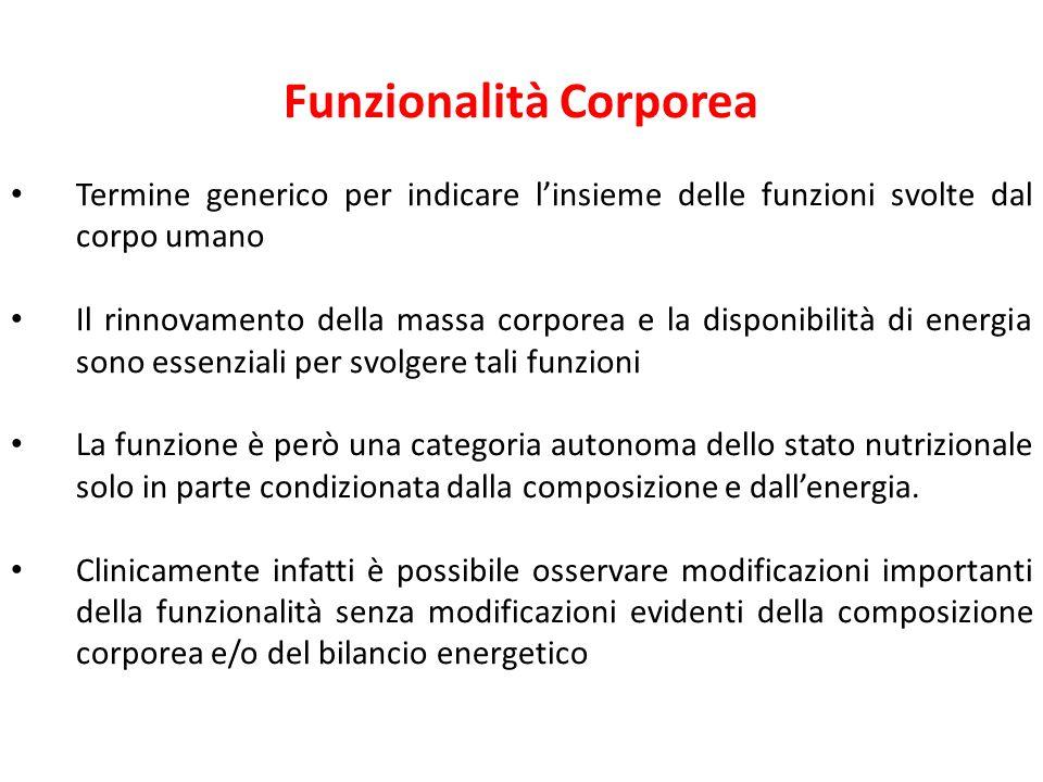 Funzionalità Corporea Termine generico per indicare l'insieme delle funzioni svolte dal corpo umano Il rinnovamento della massa corporea e la disponib