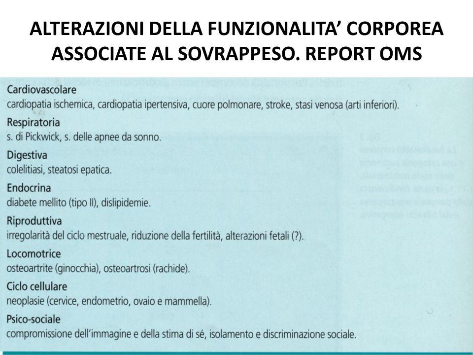 ALTERAZIONI DELLA FUNZIONALITA' CORPOREA ASSOCIATE AL SOVRAPPESO. REPORT OMS