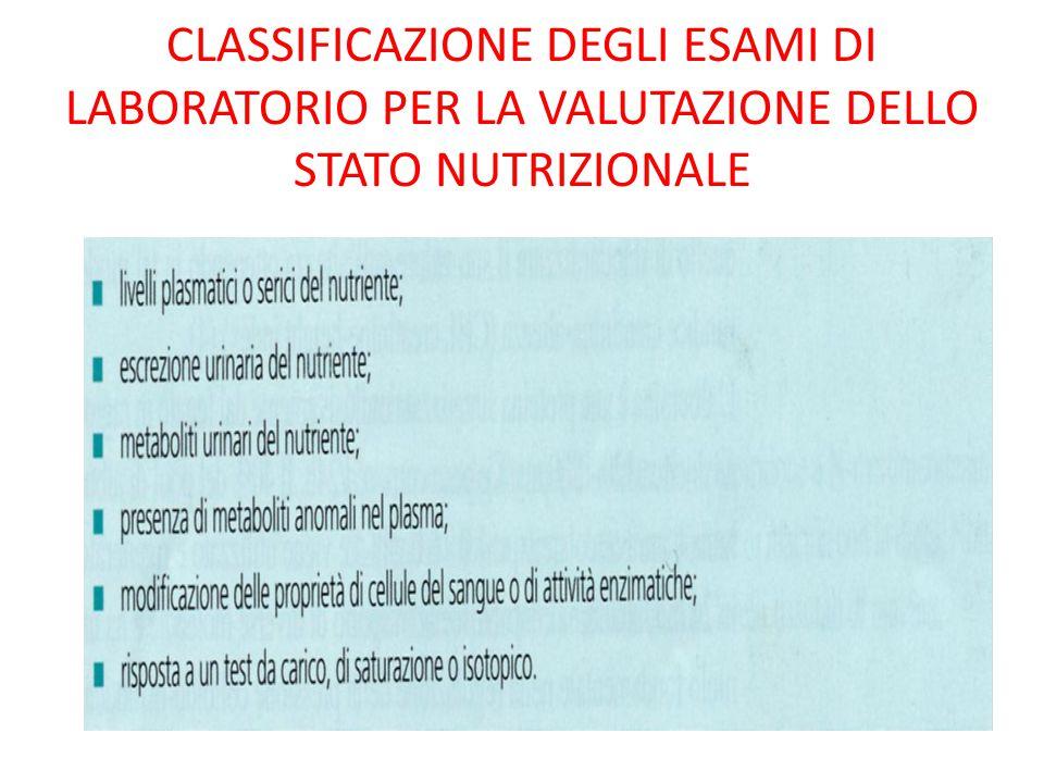 CLASSIFICAZIONE DEGLI ESAMI DI LABORATORIO PER LA VALUTAZIONE DELLO STATO NUTRIZIONALE