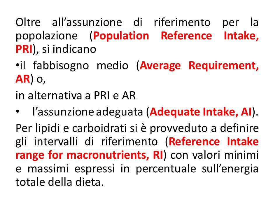 Oltre all'assunzione di riferimento per la popolazione (Population Reference Intake, PRI), si indicano il fabbisogno medio (Average Requirement, AR) o