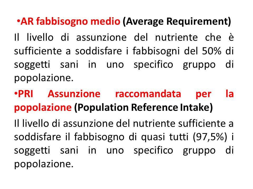 AR fabbisogno medio (Average Requirement) Il livello di assunzione del nutriente che è sufficiente a soddisfare i fabbisogni del 50% di soggetti sani