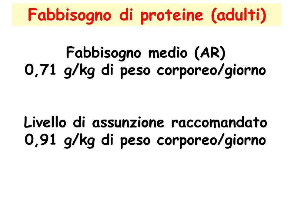 Fabbisogno di proteine (adulti) Fabbisogno medio (AR) 0,71 g/kg di peso corporeo/giorno Livello di assunzione raccomandato 0,91 g/kg di peso corporeo/