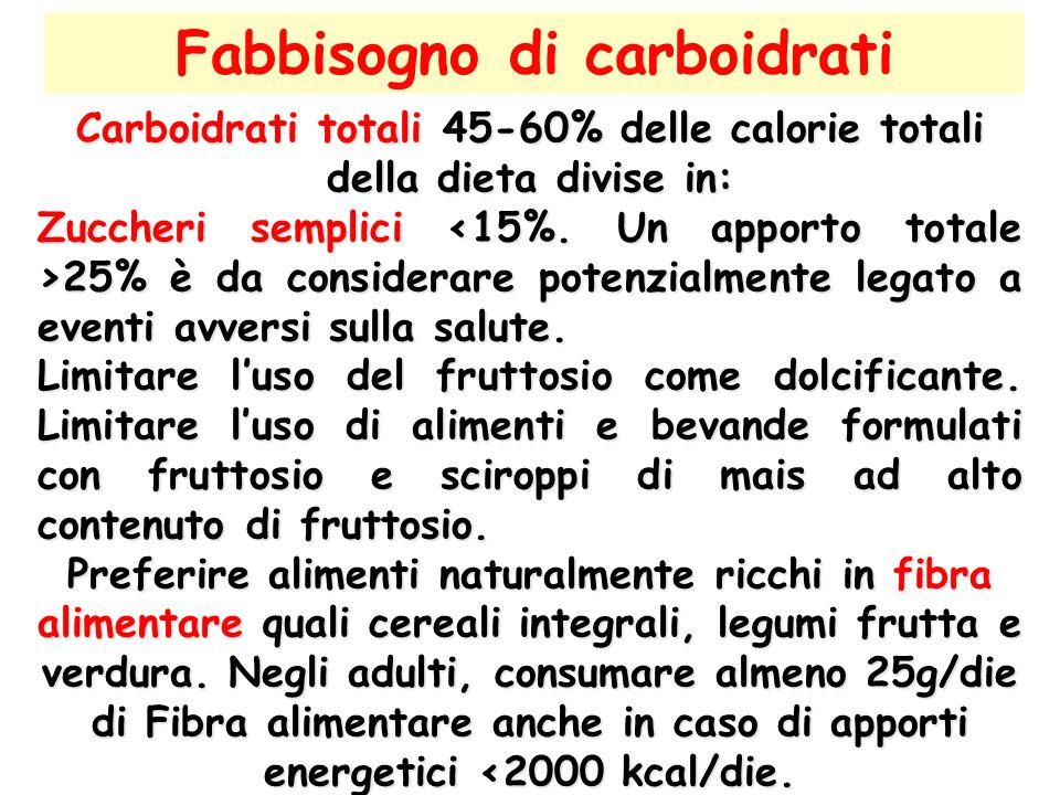 Fabbisogno di carboidrati Carboidrati totali 45-60% delle calorie totali della dieta divise in: Zuccheri semplici 25% è da considerare potenzialmente