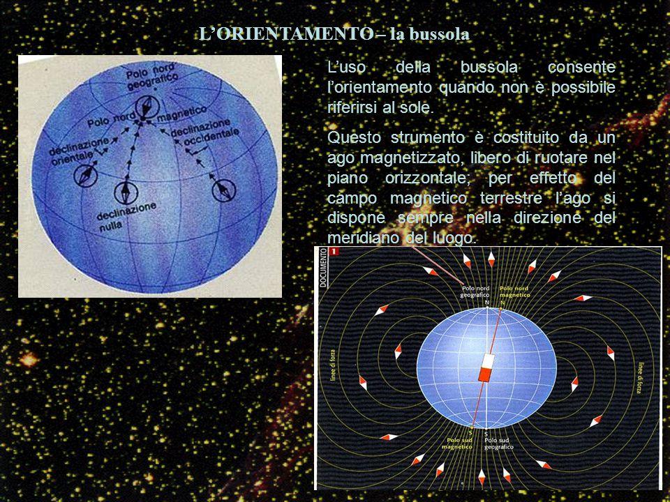Individuati i quattro punti cardinali, è possibile far riferimento ad essi per posizionare un oggetto sulla superficie terrestre.