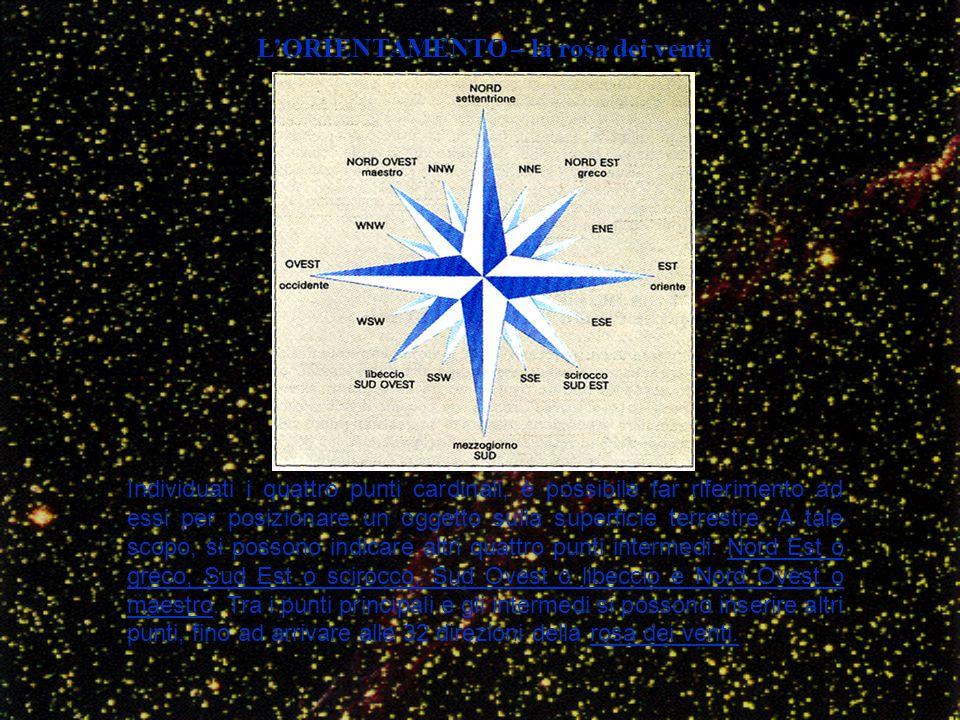 Individuati i quattro punti cardinali, è possibile far riferimento ad essi per posizionare un oggetto sulla superficie terrestre. A tale scopo, si pos