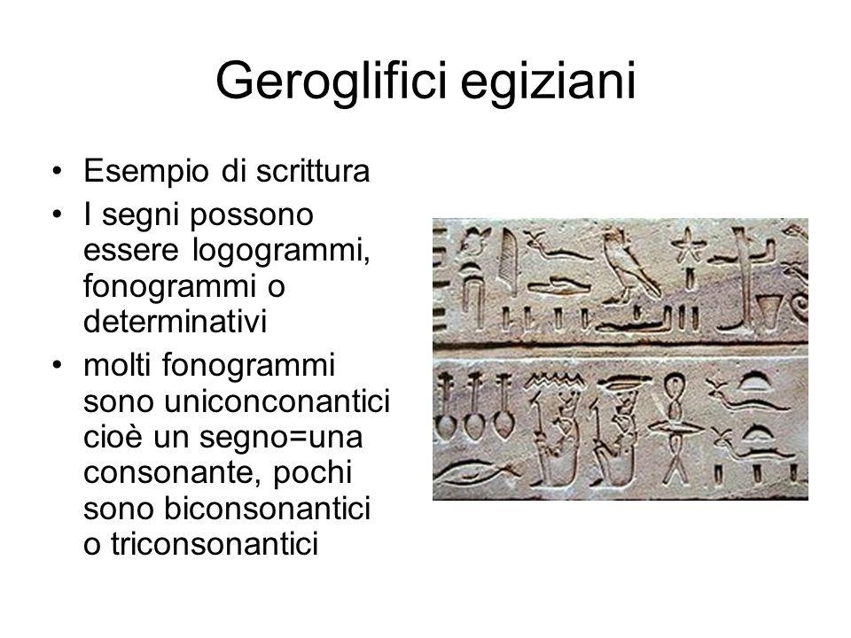 Geroglifici egiziani Esempio di scrittura I segni possono essere logogrammi, fonogrammi o determinativi molti fonogrammi sono uniconconantici cioè un